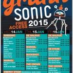 grunnsonic 2015